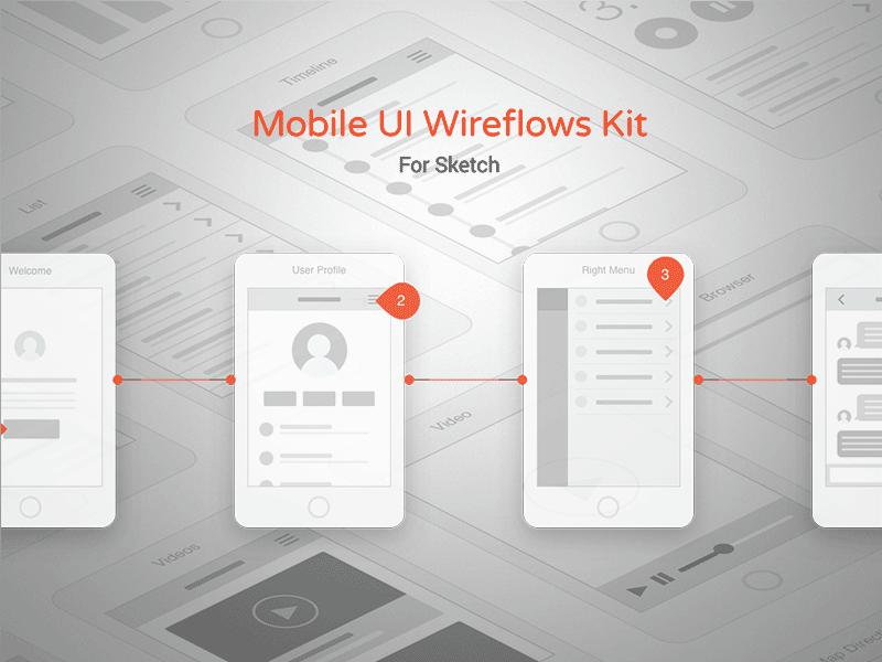 Sketch 线框UI界面设计套件