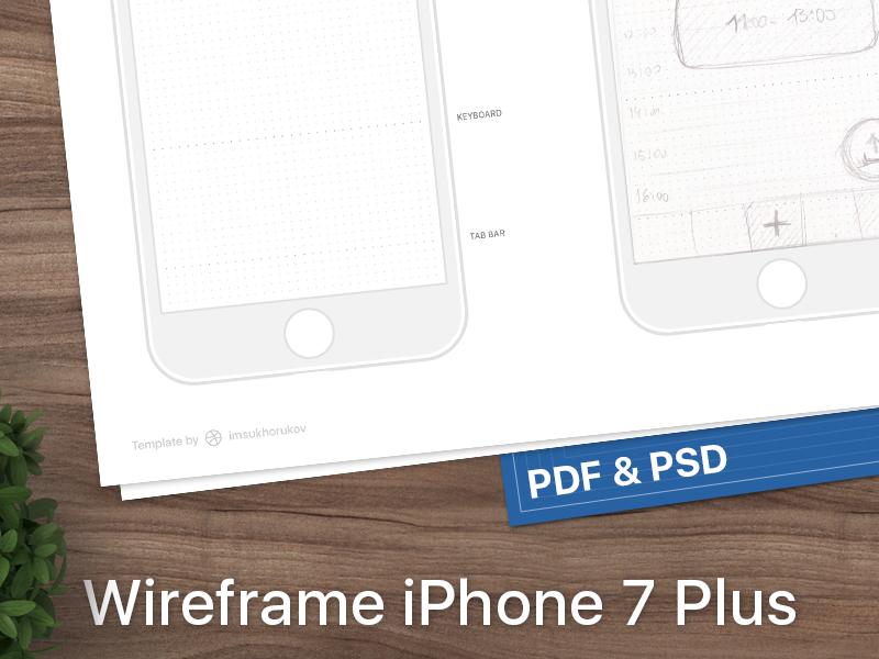 iPhone6/7线框图设计模板