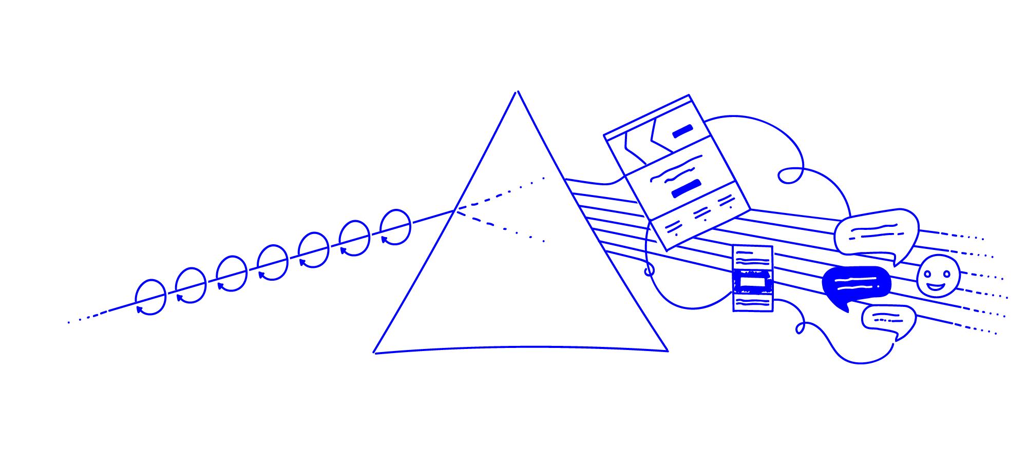 为什么设计系统对你的事业有帮助