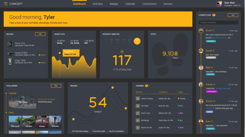 14. Free Adobe XD Dashboard | Fitness